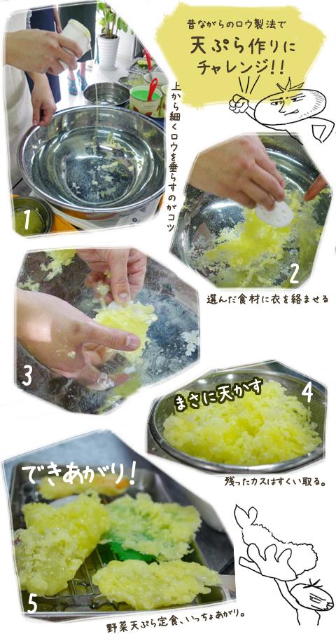 食品サンプル天ぷら作り編