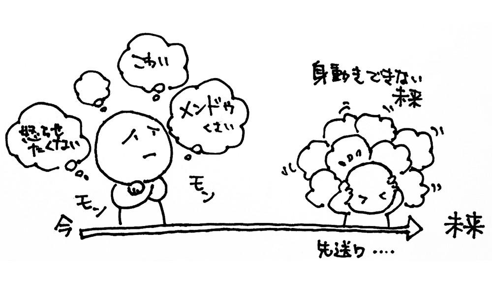 「丸くおさめる交渉術」感想イラスト by カネウチカズコ